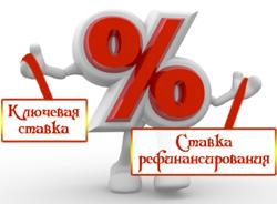 ключевая ставка и ставка рефинансирования