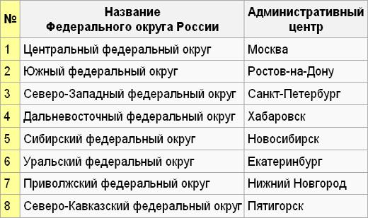Оптимизация территориальной сети Банка России