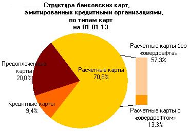 Моментальная карта цена Ачинск